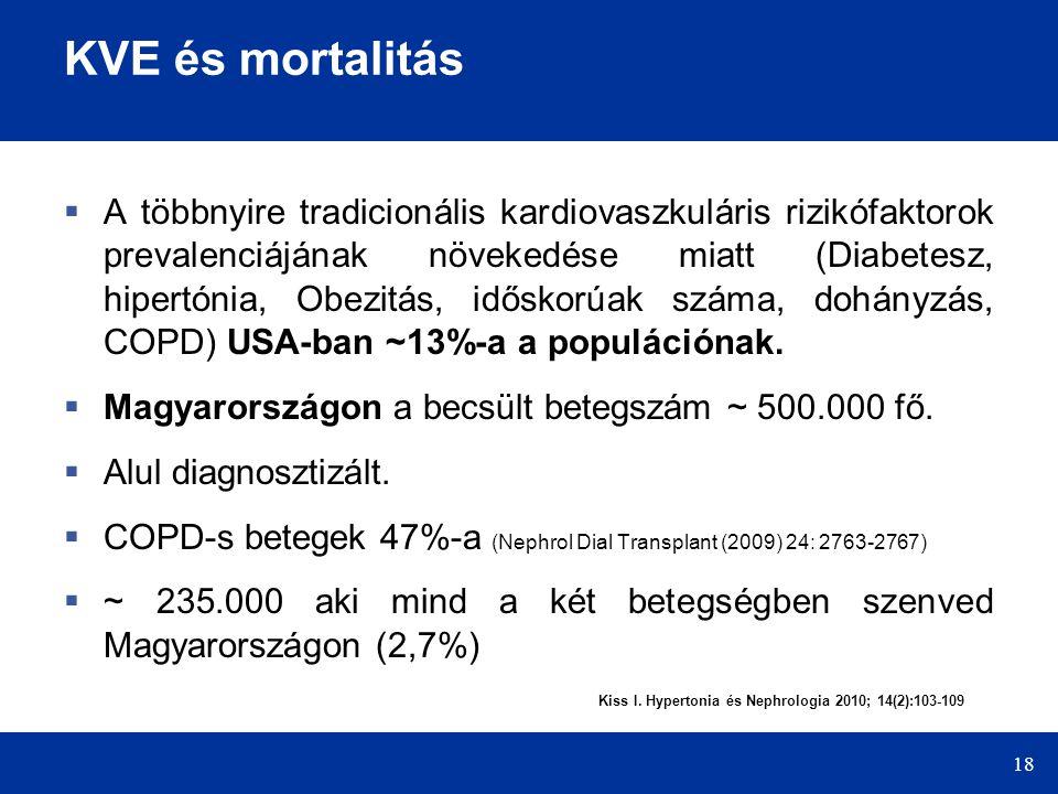 18 KVE és mortalitás  A többnyire tradicionális kardiovaszkuláris rizikófaktorok prevalenciájának növekedése miatt (Diabetesz, hipertónia, Obezitás, időskorúak száma, dohányzás, COPD) USA-ban ~13%-a a populációnak.