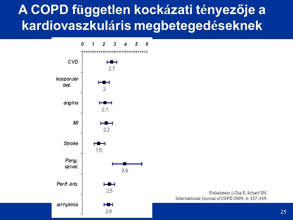 25 A COPD f ü ggetlen kock á zati t é nyezője a kardiovaszkul á ris megbeteged é seknek Finkelstein J, Cha E, Scharf SM. International Journal of COPD