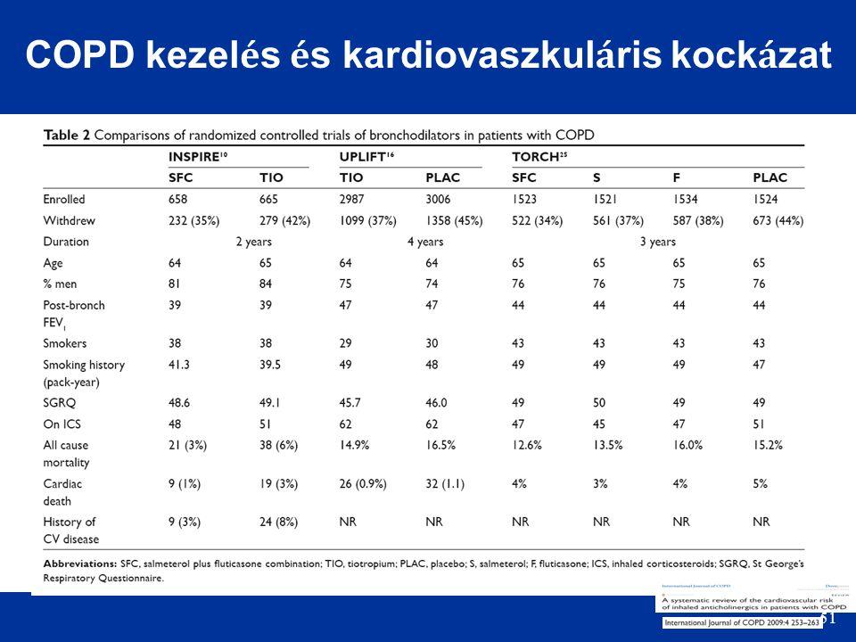 51 COPD kezel é s é s kardiovaszkul á ris kock á zat
