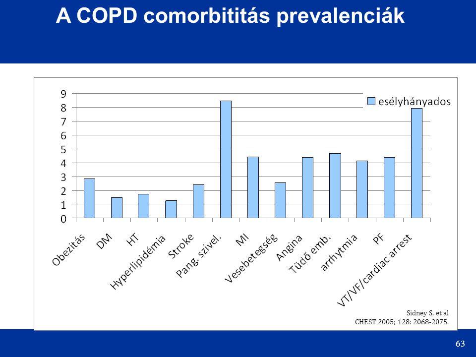 63 A COPD comorbititás prevalenciák Sidney S. et al CHEST 2005; 128: 2068-2075.