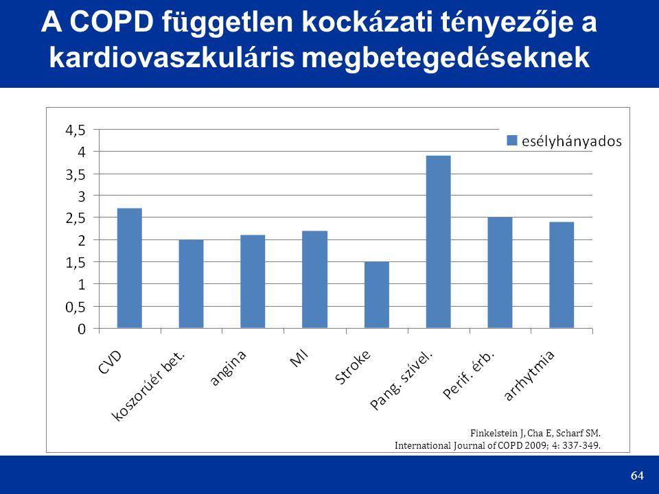 64 A COPD f ü ggetlen kock á zati t é nyezője a kardiovaszkul á ris megbeteged é seknek Finkelstein J, Cha E, Scharf SM. International Journal of COPD