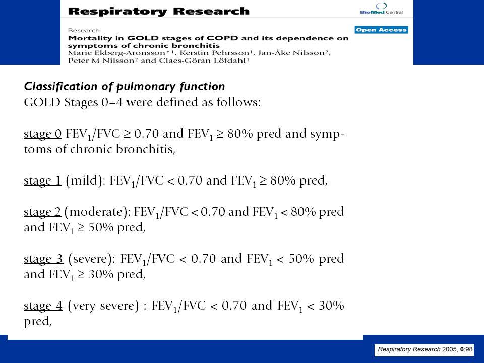 60 A COPD-s beteg a kardiol ó gusn á l Finkelstein J, Cha E, Scharf SM.