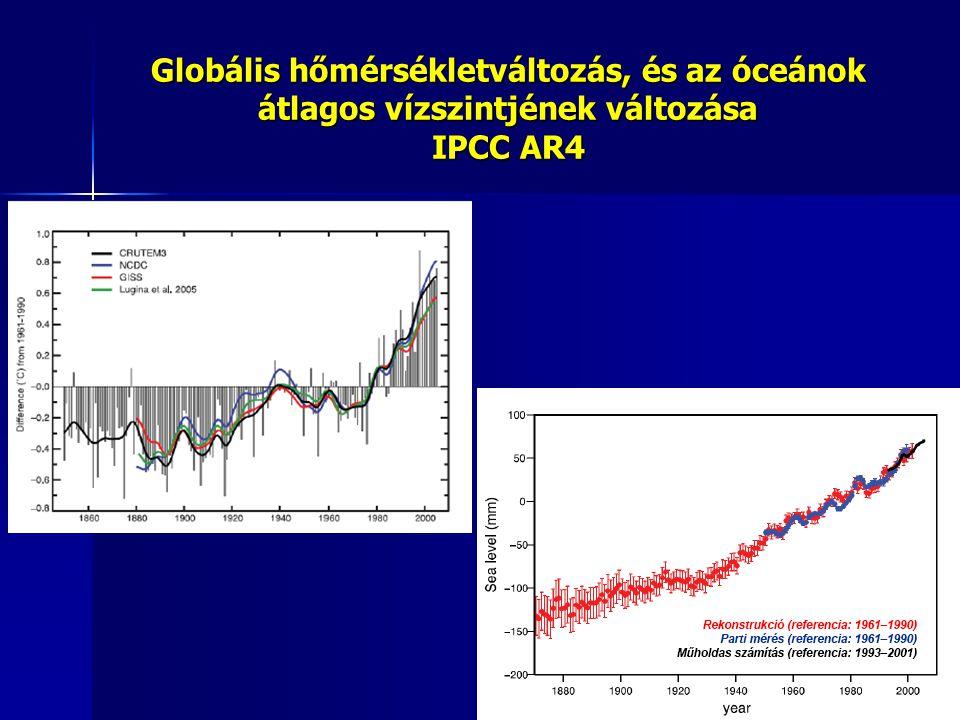 Globális hőmérsékletváltozás, és az óceánok átlagos vízszintjének változása IPCC AR4