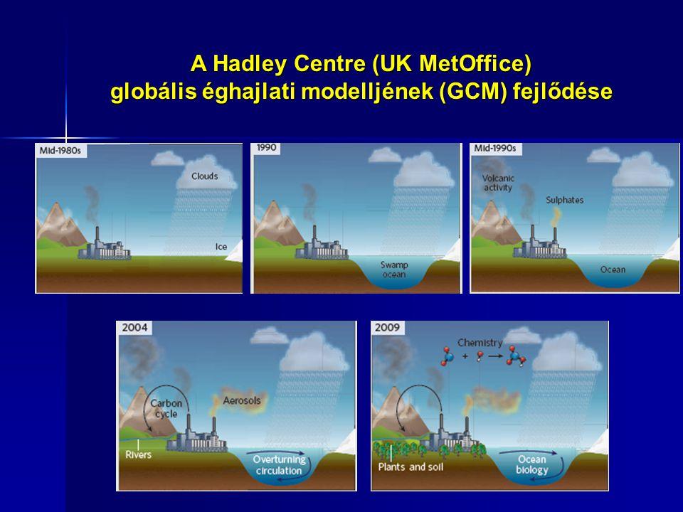 A Hadley Centre (UK MetOffice) globális éghajlati modelljének (GCM) fejlődése
