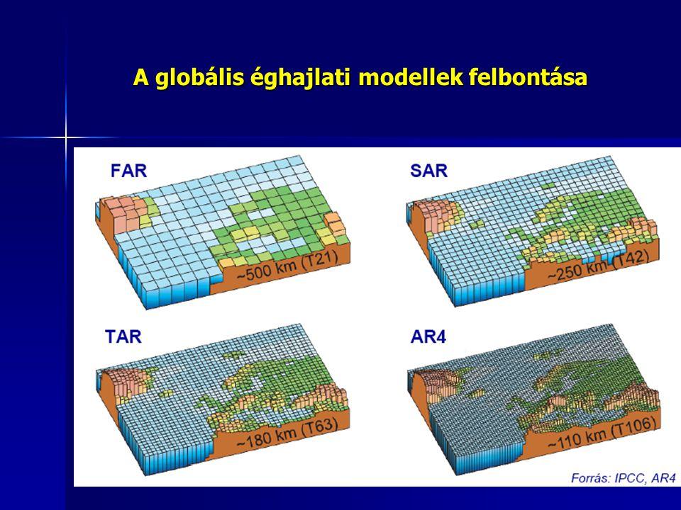 A globális éghajlati modellek felbontása