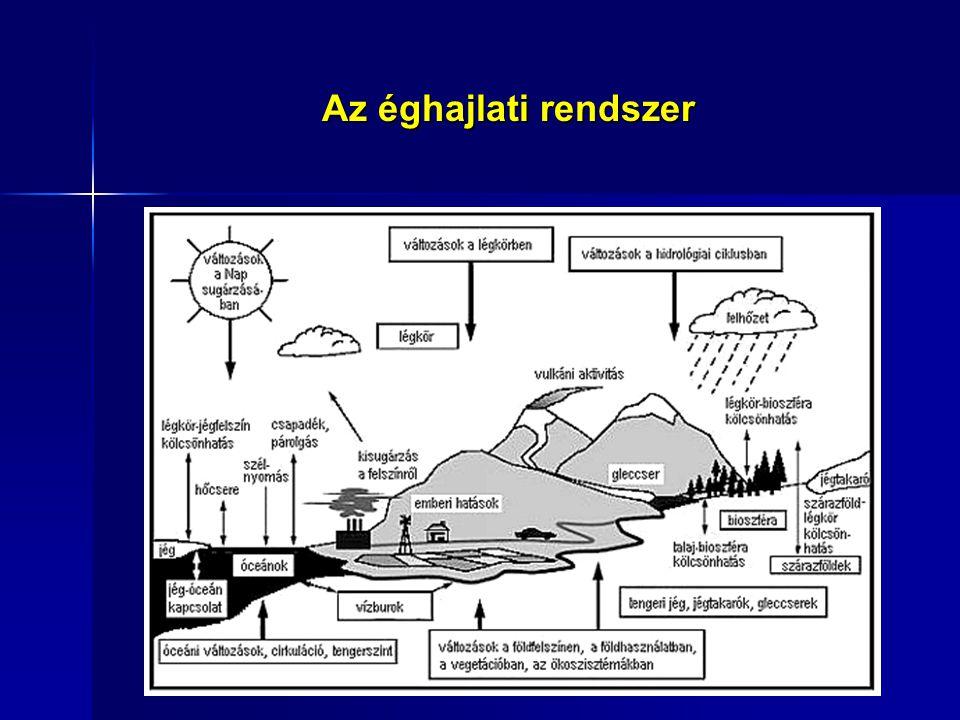 Az éghajlati rendszer