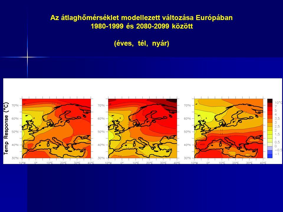 Az átlaghőmérséklet modellezett változása Európában 1980-1999 és 2080-2099 között (éves, tél, nyár)