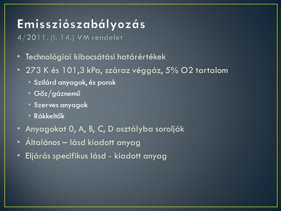 Technológiai kibocsátási határértékek 273 K és 101,3 kPa, száraz véggáz, 5% O2 tartalom Szilárd anyagok, és porok Gőz/gáznemű Szerves anyagok Rákkeltők Anyagokat 0, A, B, C, D osztályba sorolják Általános – lásd kiadott anyag Eljárás specifikus lásd - kiadott anyag