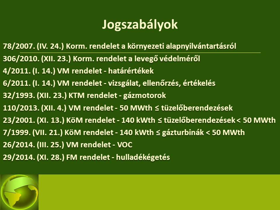 Jogszabályok 78/2007. (IV. 24.) Korm. rendelet a környezeti alapnyilvántartásról 306/2010. (XII. 23.) Korm. rendelet a levegő védelméről 4/2011. (I. 1