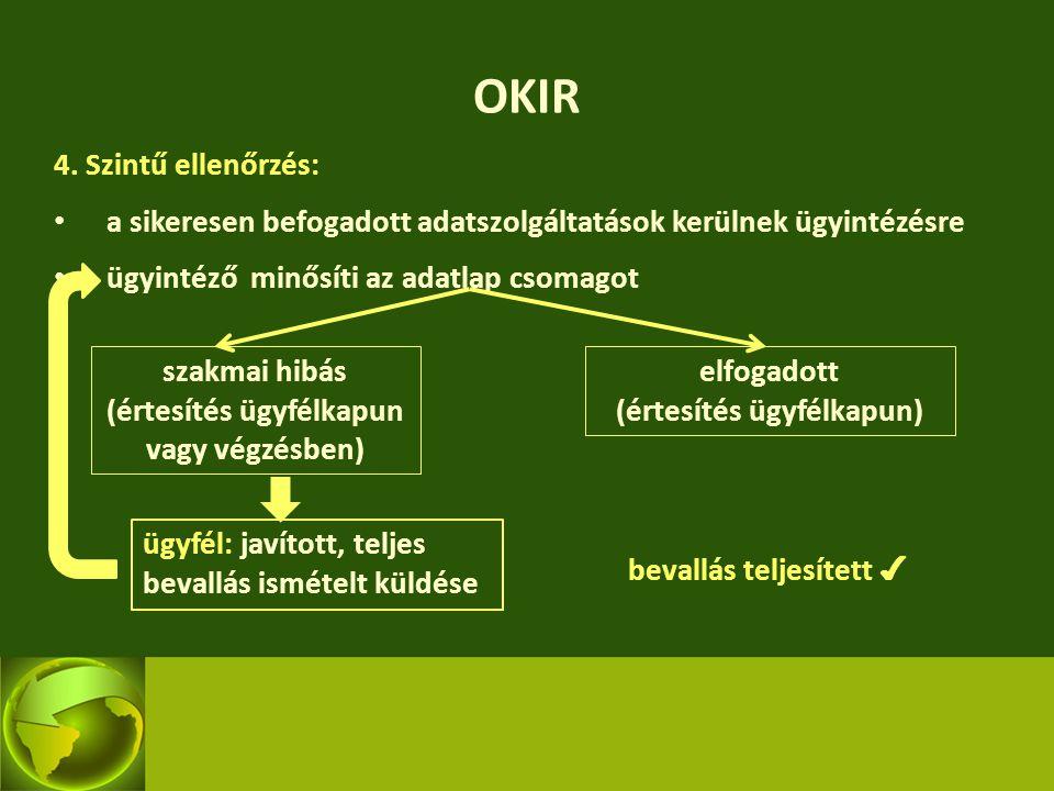 OKIR 4. Szintű ellenőrzés: a sikeresen befogadott adatszolgáltatások kerülnek ügyintézésre ügyintéző minősíti az adatlap csomagot szakmai hibás (értes