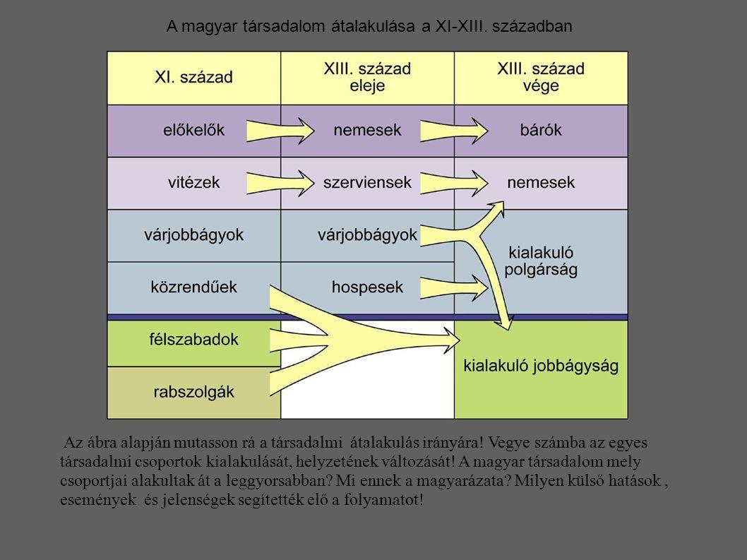A magyar társadalom átalakulása a XI-XIII. században Az ábra alapján mutasson rá a társadalmi átalakulás irányára! Vegye számba az egyes társadalmi cs