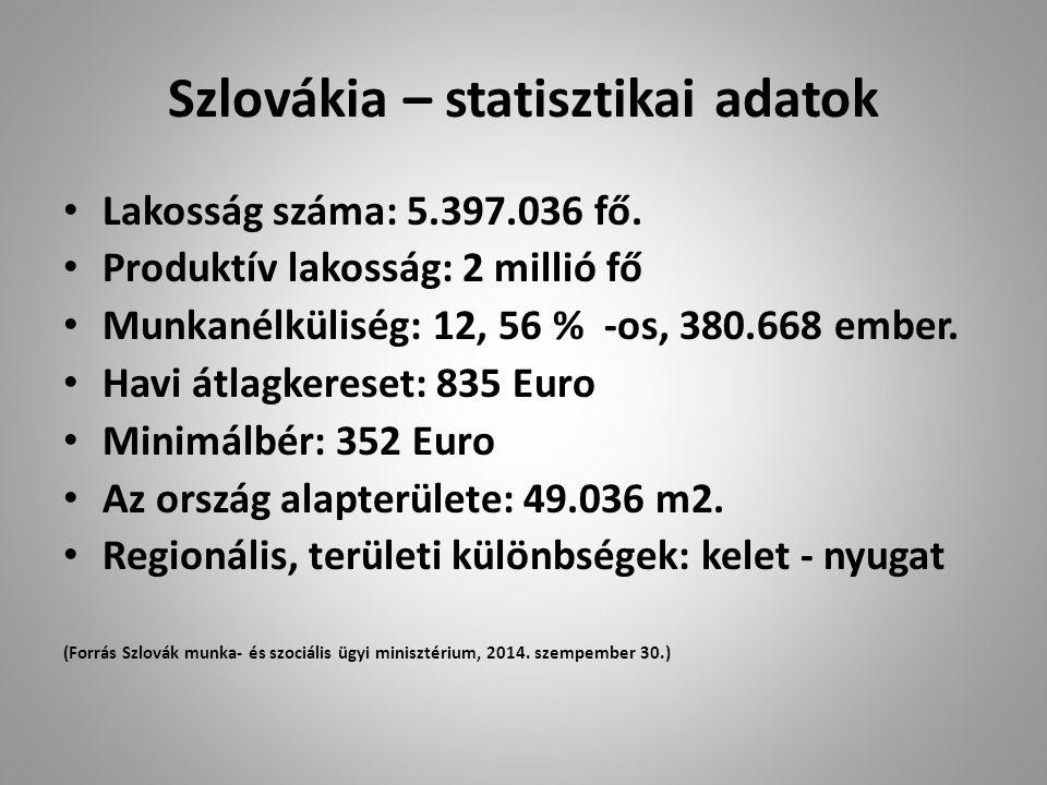 Szlovákia – statisztikai adatok Lakosság száma: 5.397.036 fő.