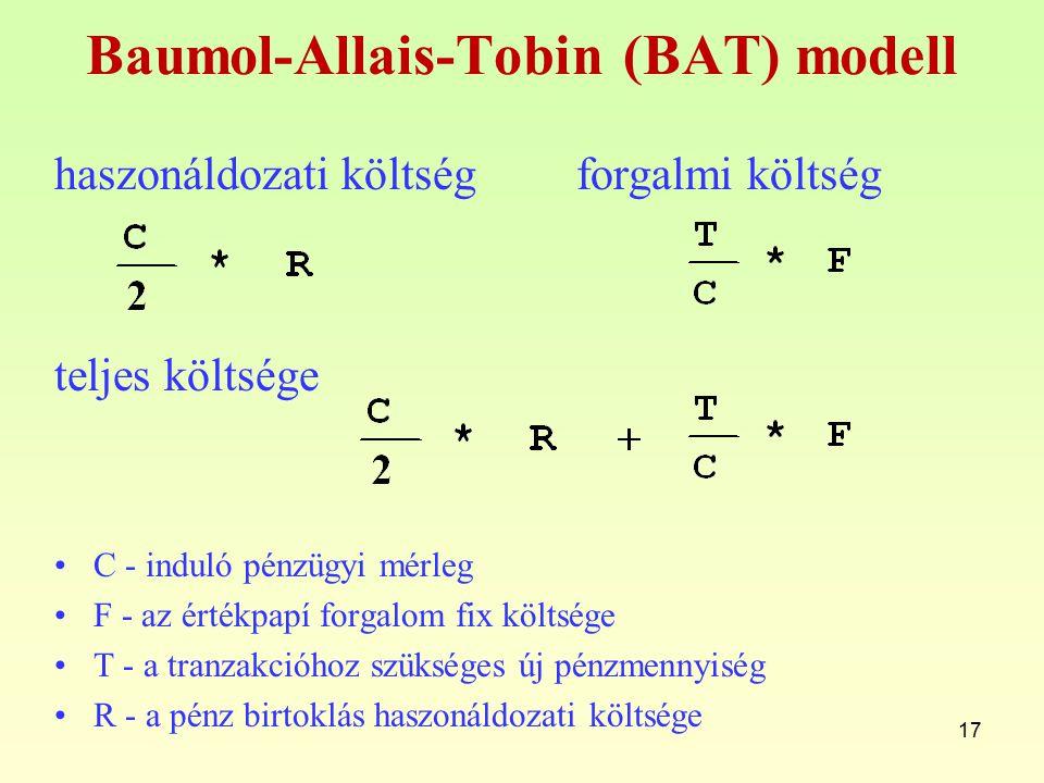 17 Baumol-Allais-Tobin (BAT) modell haszonáldozati költség forgalmi költség teljes költsége C - induló pénzügyi mérleg F - az értékpapí forgalom fix k