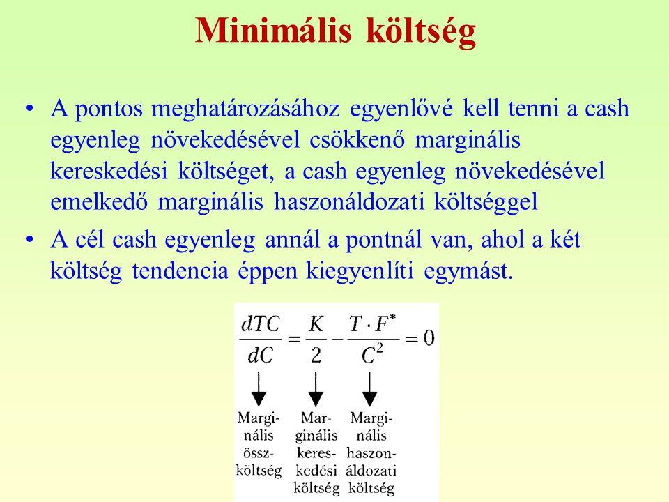 Minimális költség A pontos meghatározásához egyenlővé kell tenni a cash egyenleg növekedésével csökkenő marginális kereskedési költséget, a cash egyen