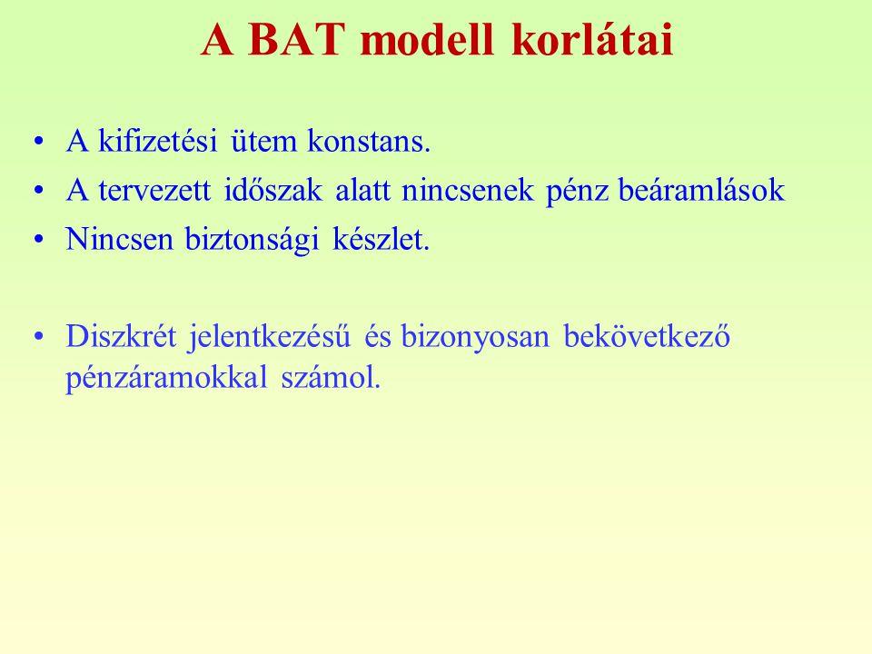 A BAT modell korlátai A kifizetési ütem konstans. A tervezett időszak alatt nincsenek pénz beáramlások Nincsen biztonsági készlet. Diszkrét jelentkezé