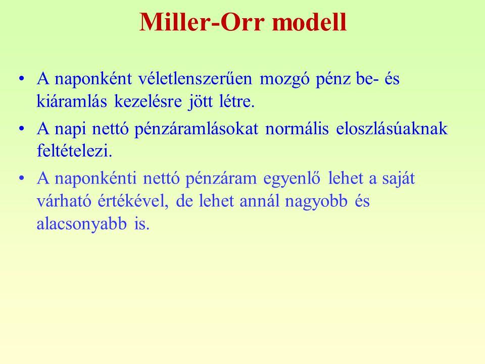 Miller-Orr modell A naponként véletlenszerűen mozgó pénz be- és kiáramlás kezelésre jött létre. A napi nettó pénzáramlásokat normális eloszlásúaknak f