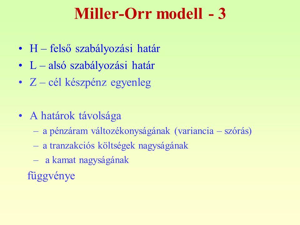 Miller-Orr modell - 3 H – felső szabályozási határ L – alsó szabályozási határ Z – cél készpénz egyenleg A határok távolsága –a pénzáram változékonysá