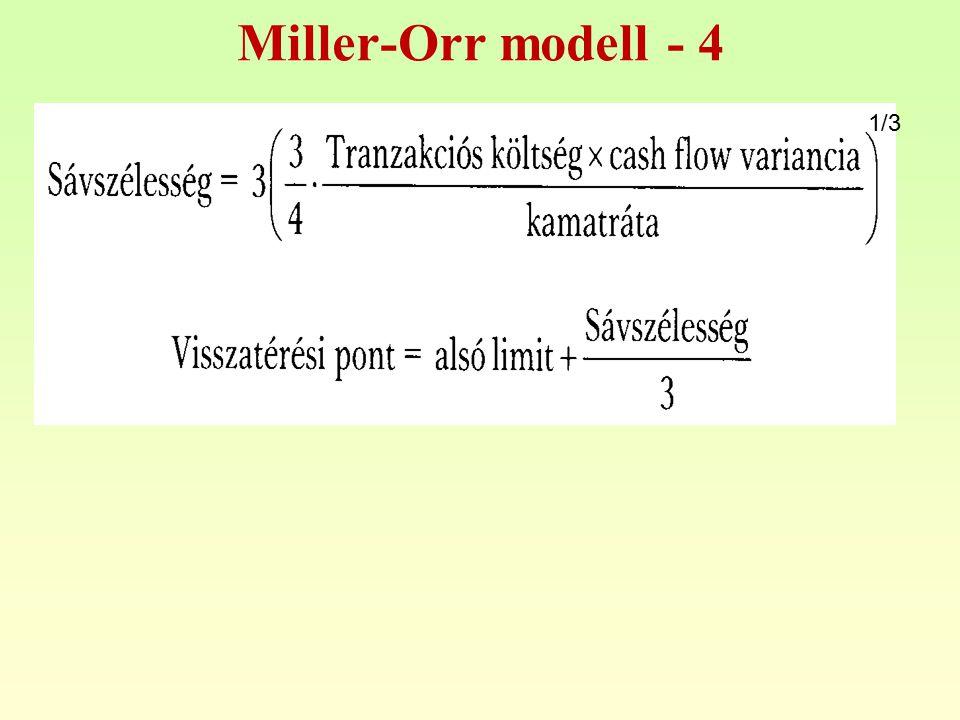 Miller-Orr modell - 4 1/3