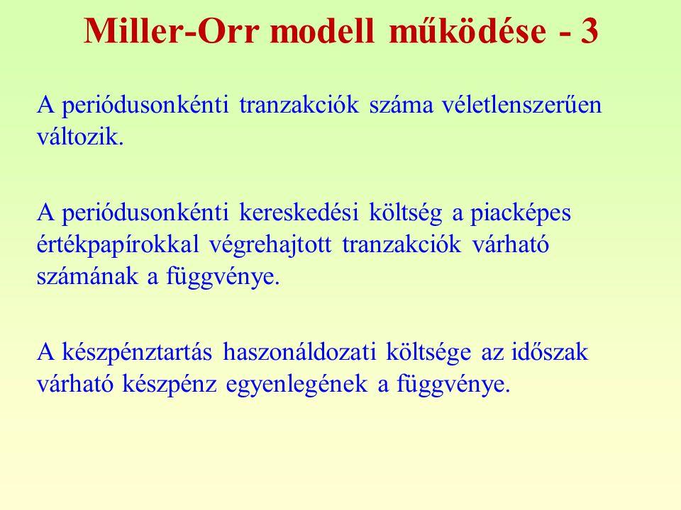 Miller-Orr modell működése - 3 A periódusonkénti tranzakciók száma véletlenszerűen változik. A periódusonkénti kereskedési költség a piacképes értékpa