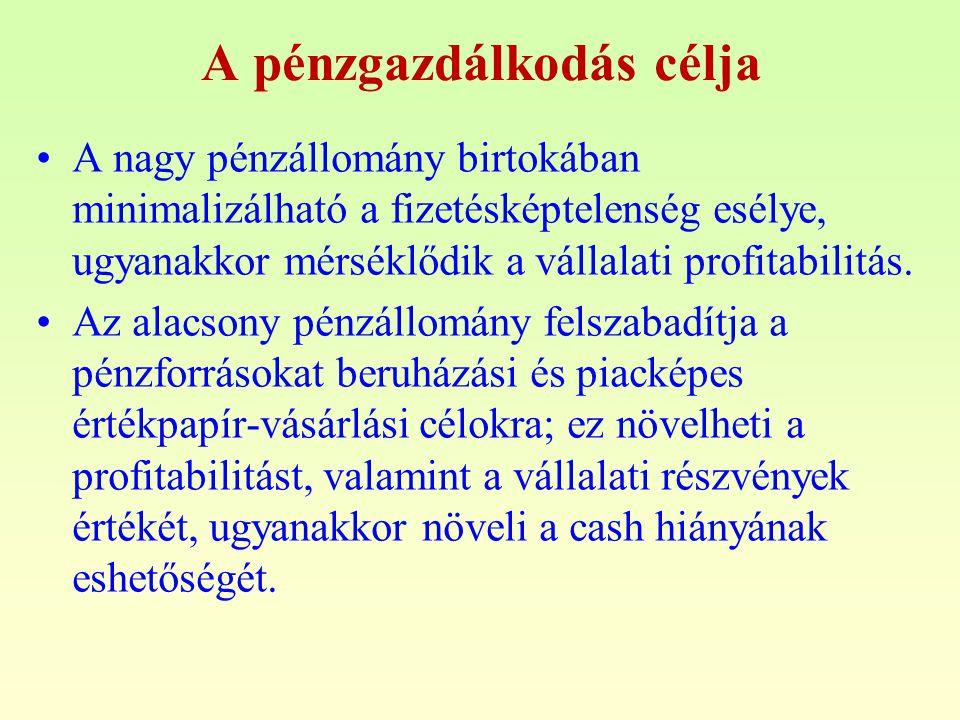 A pénzgazdálkodás célja A nagy pénzállomány birtokában minimalizálható a fizetésképtelenség esélye, ugyanakkor mérséklődik a vállalati profitabilitás.