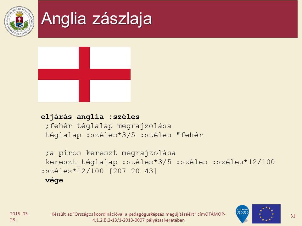 Anglia zászlaja Készült az