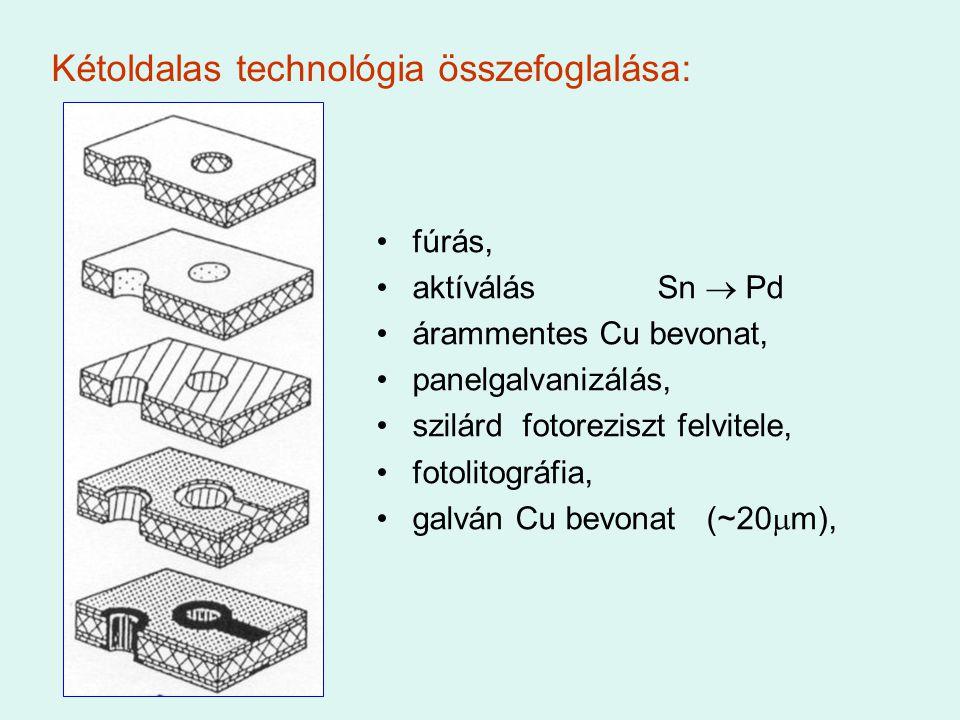 Kétoldalas technológia összefoglalása: fúrás, aktíválásSn  Pd árammentes Cu bevonat, panelgalvanizálás, szilárd fotoreziszt felvitele, fotolitográfia