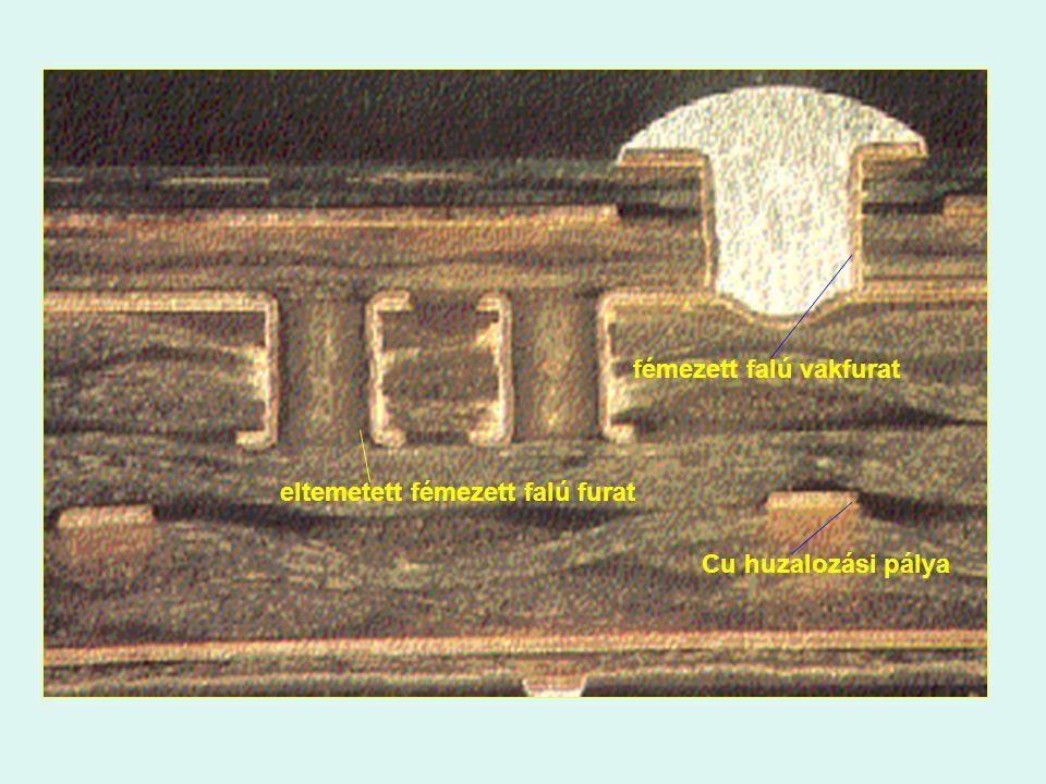 eltemetett fémezett falú furat fémezett falú vakfurat Cu huzalozási pálya