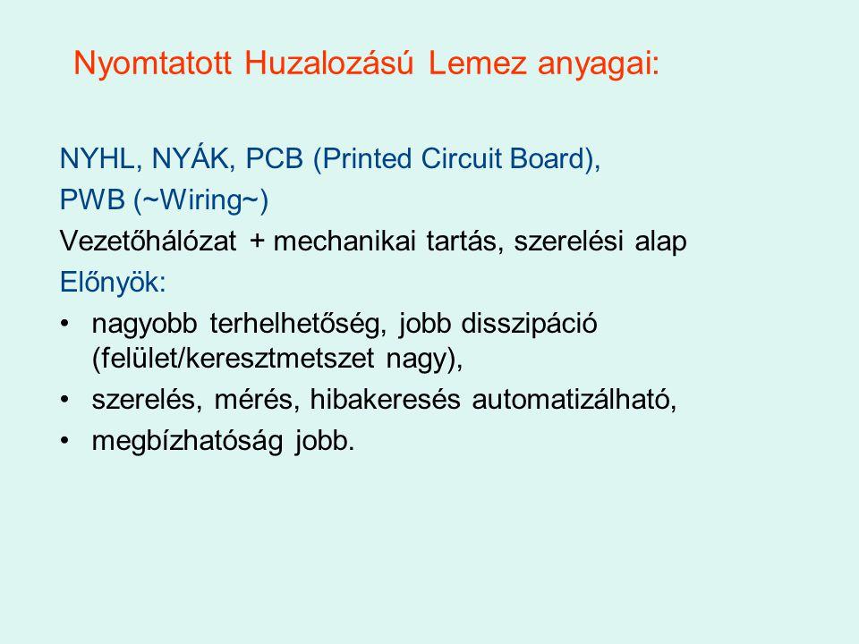 Nyomtatott Huzalozású Lemez anyagai: NYHL, NYÁK, PCB (Printed Circuit Board), PWB (~Wiring~) Vezetőhálózat + mechanikai tartás, szerelési alap Előnyök