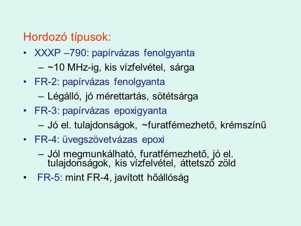 Hordozó típusok: XXXP –790: papírvázas fenolgyanta –~10 MHz-ig, kis vízfelvétel, sárga FR-2: papírvázas fenolgyanta –Légálló, jó mérettartás, sötétsár