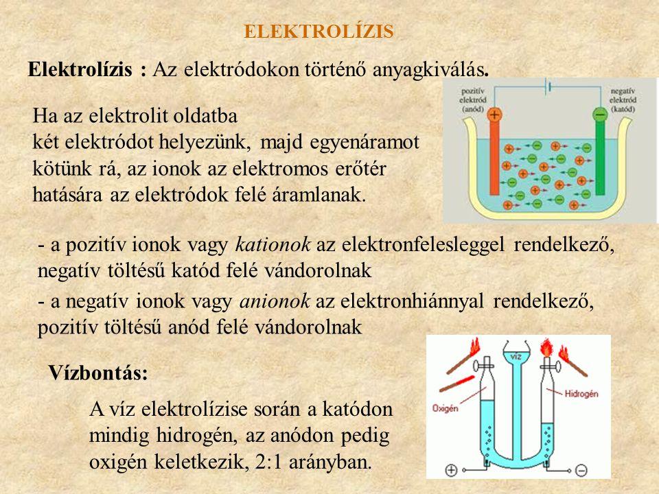 Elektrolízis : Az elektródokon történő anyagkiválás. ELEKTROLÍZIS Ha az elektrolit oldatba két elektródot helyezünk, majd egyenáramot kötünk rá, az io