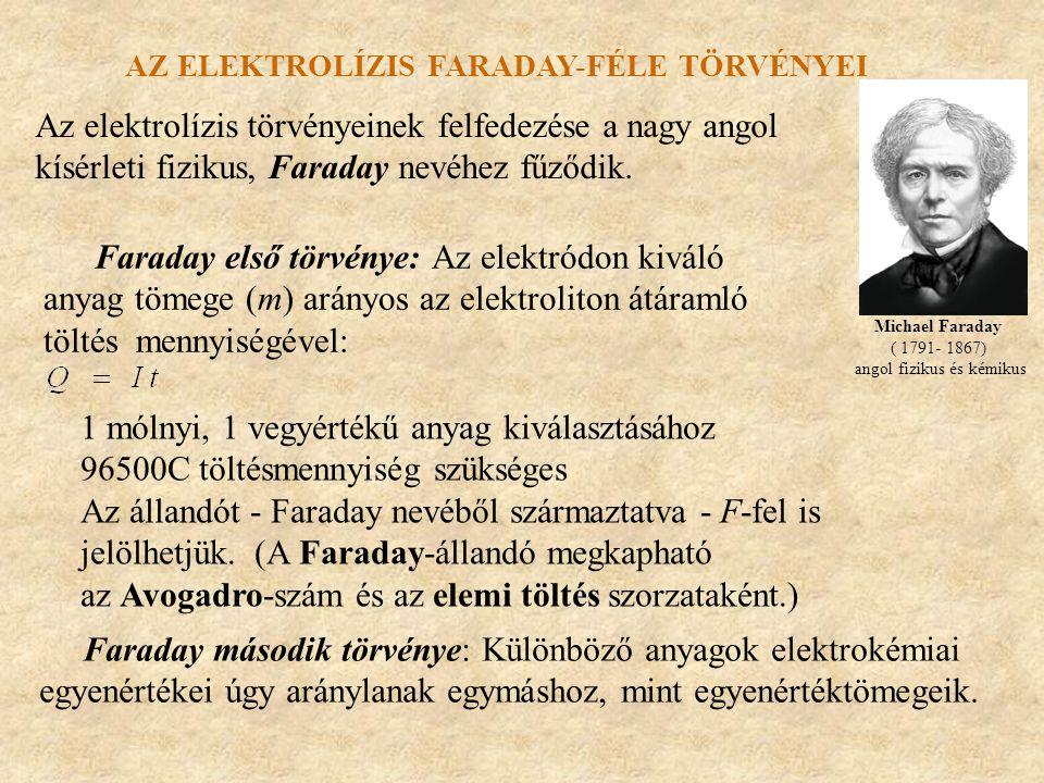 AZ ELEKTROLÍZIS FARADAY-FÉLE TÖRVÉNYEI Faraday első törvénye: Az elektródon kiváló anyag tömege (m) arányos az elektroliton átáramló töltés mennyiségé