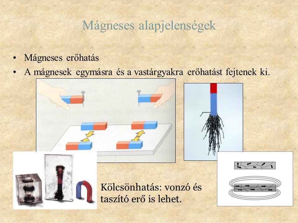 Mágneses alapjelenségek Mágneses erőhatás A mágnesek egymásra és a vastárgyakra erőhatást fejtenek ki. Kölcsönhatás: vonzó és taszító erő is lehet.
