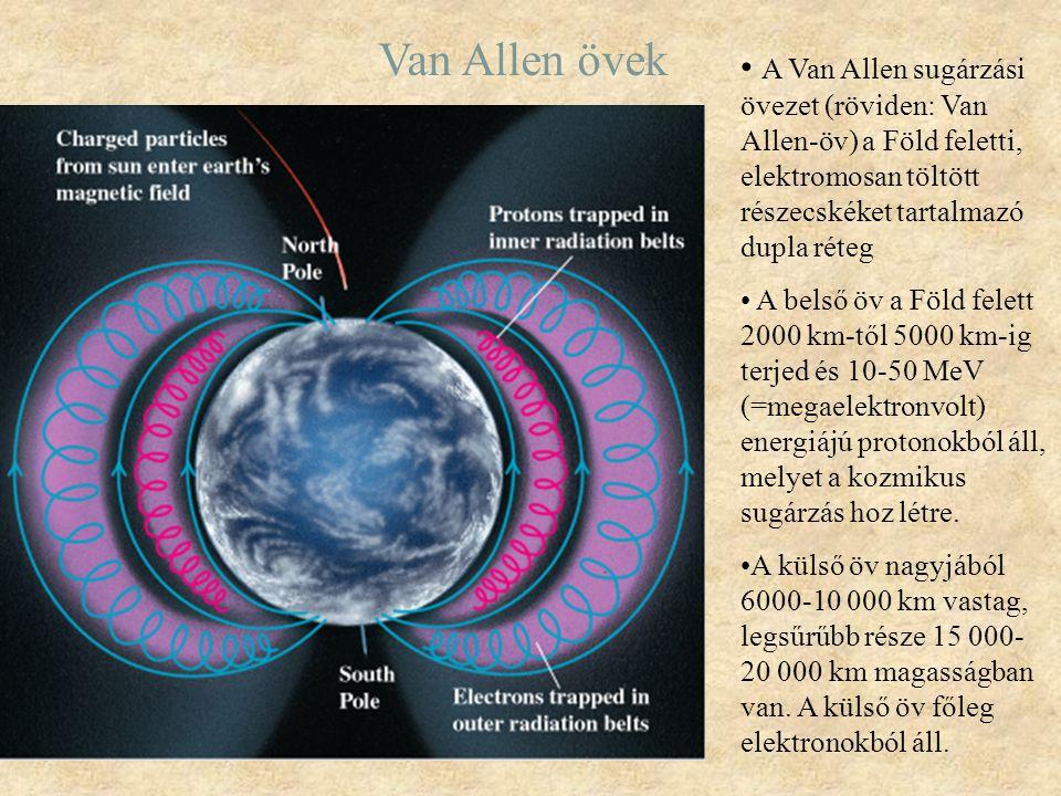 Van Allen övek A Van Allen sugárzási övezet (röviden: Van Allen-öv) a Föld feletti, elektromosan töltött részecskéket tartalmazó dupla réteg A belső ö