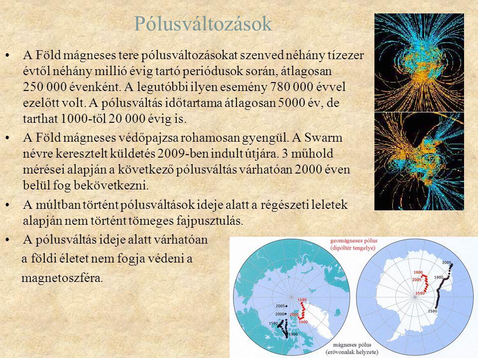 Pólusváltozások A Föld mágneses tere pólusváltozásokat szenved néhány tízezer évtől néhány millió évig tartó periódusok során, átlagosan 250 000 évenk