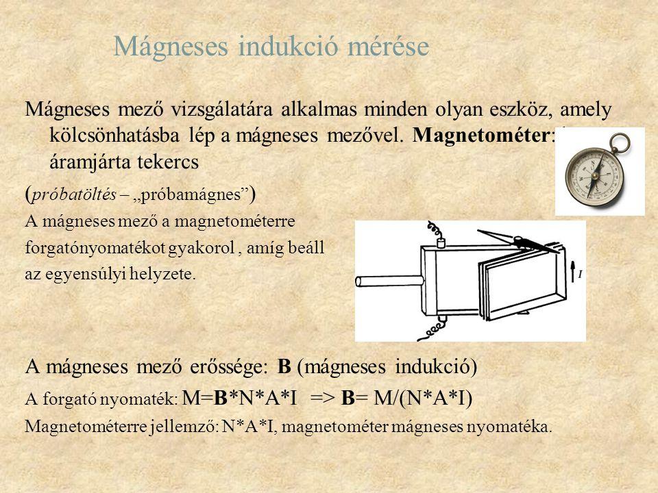 Mágneses mező vizsgálatára alkalmas minden olyan eszköz, amely kölcsönhatásba lép a mágneses mezővel. Magnetométer: lapos, áramjárta tekercs ( próbatö