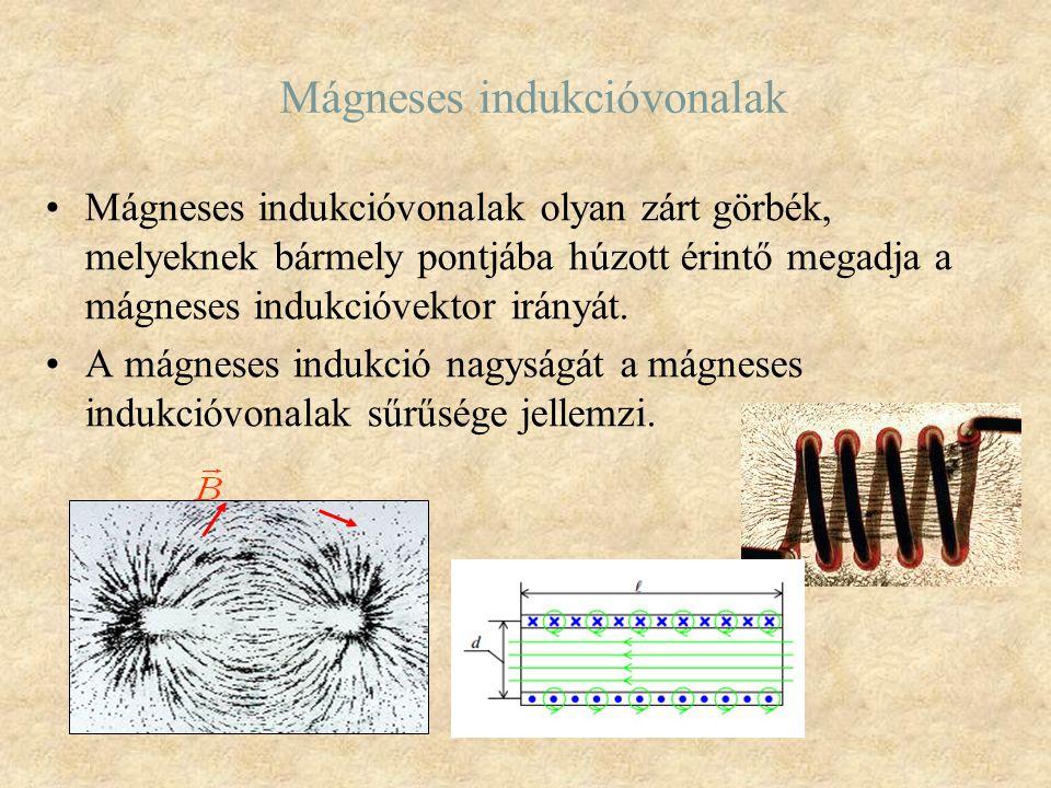 Mágneses indukcióvonalak Mágneses indukcióvonalak olyan zárt görbék, melyeknek bármely pontjába húzott érintő megadja a mágneses indukcióvektor irányá