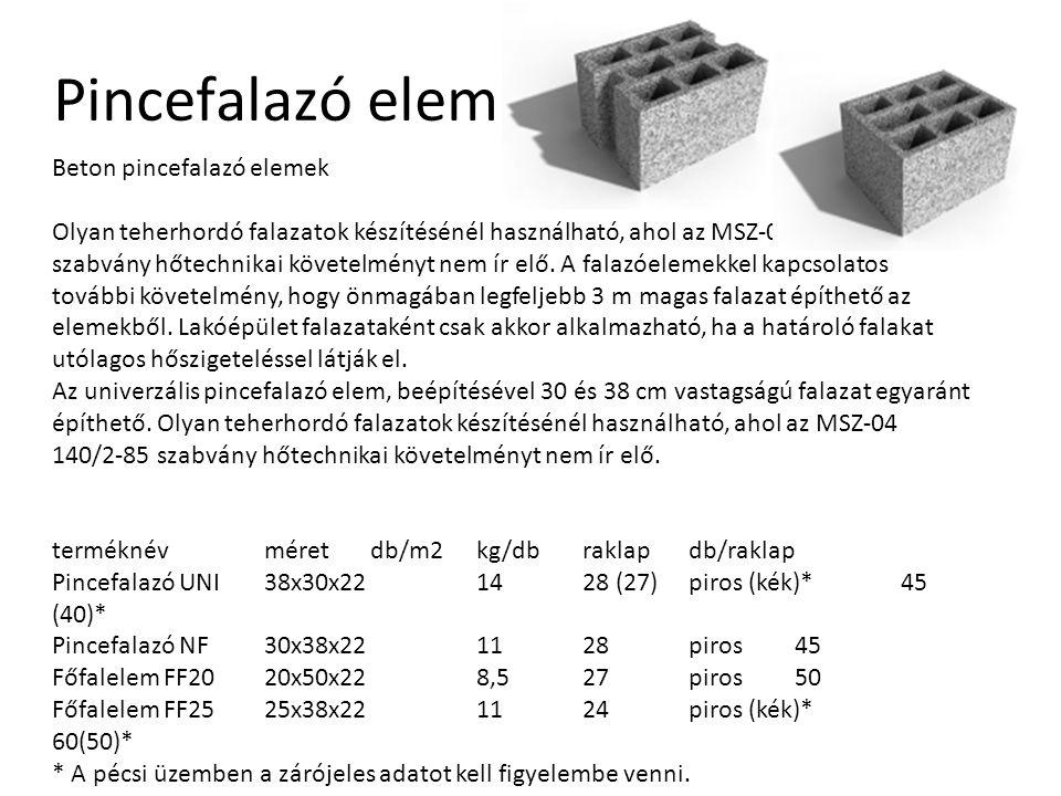 Pincefalazó elem Beton pincefalazó elemek Olyan teherhordó falazatok készítésénél használható, ahol az MSZ-04 140/2-85 szabvány hőtechnikai követelmén