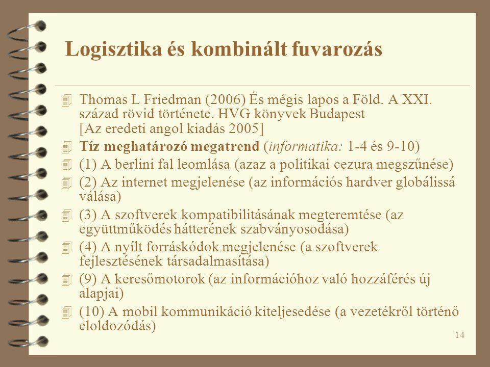 14 4 Thomas L Friedman (2006) És mégis lapos a Föld.