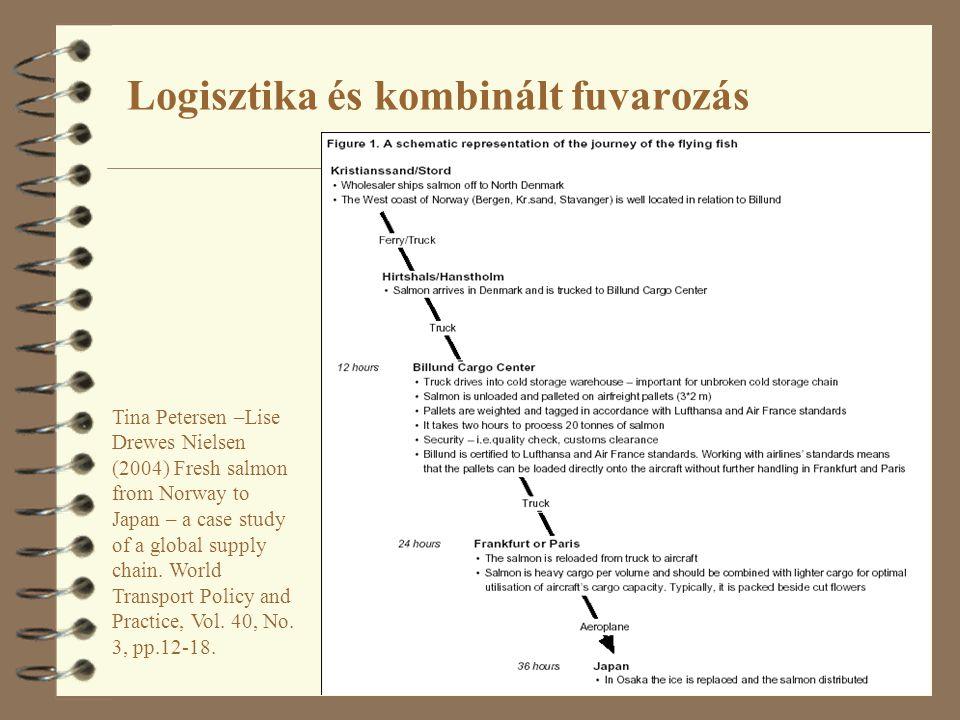40 Logisztika és kombinált fuvarozás Tina Petersen –Lise Drewes Nielsen (2004) Fresh salmon from Norway to Japan – a case study of a global supply chain.