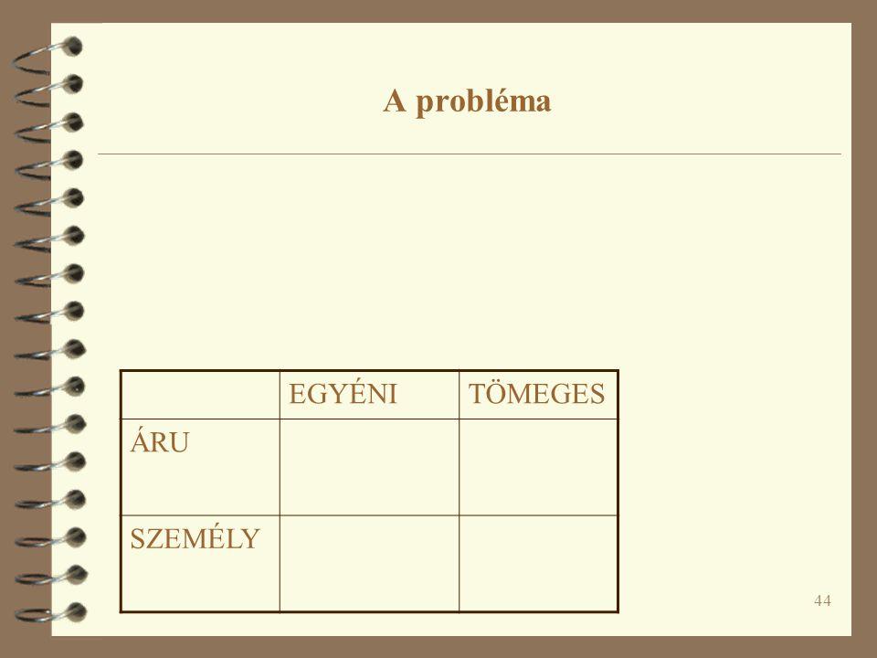 44 A probléma EGYÉNITÖMEGES ÁRU SZEMÉLY