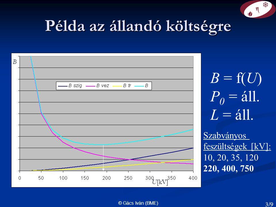 © Gács Iván (BME) Példa az állandó költségre U[kV] B B = f(U) P 0 = áll. L = áll. Szabványos feszültségek [kV]: 10, 20, 35, 120 220, 400, 750 3/9