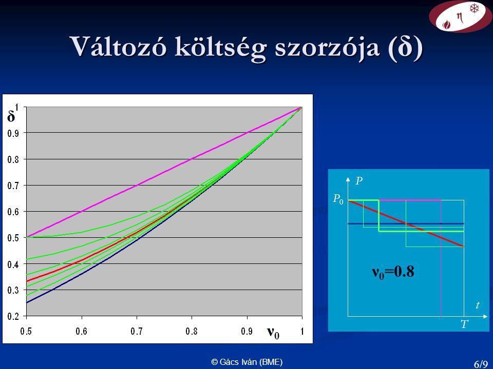 © Gács Iván (BME) Változó költség szorzója ( δ) δ ν0ν0 P t T P0P0 ν 0 =0.8 6/9