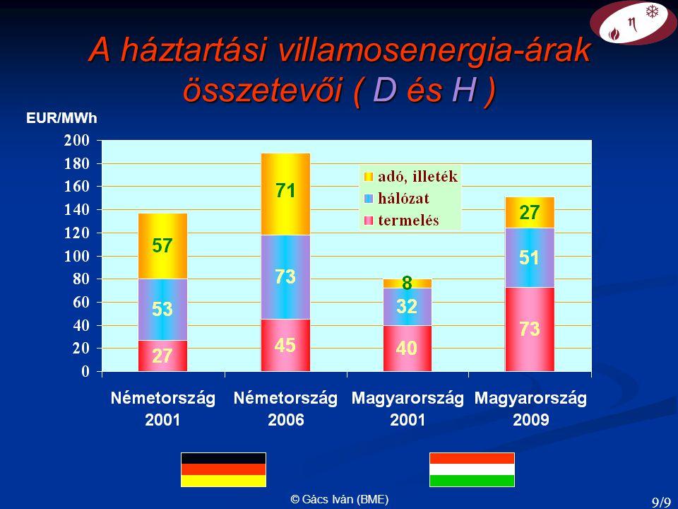© Gács Iván (BME) A háztartási villamosenergia-árak összetevői ( D és H ) EUR/MWh 9/9