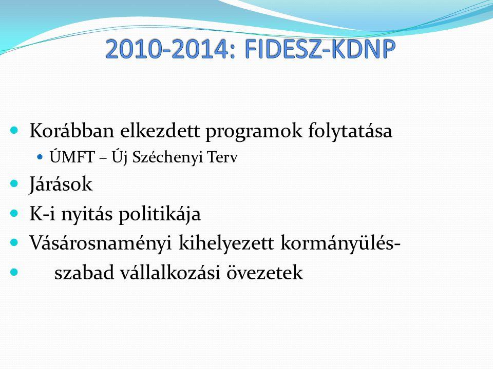 Korábban elkezdett programok folytatása ÚMFT – Új Széchenyi Terv Járások K-i nyitás politikája Vásárosnaményi kihelyezett kormányülés- szabad vállalko