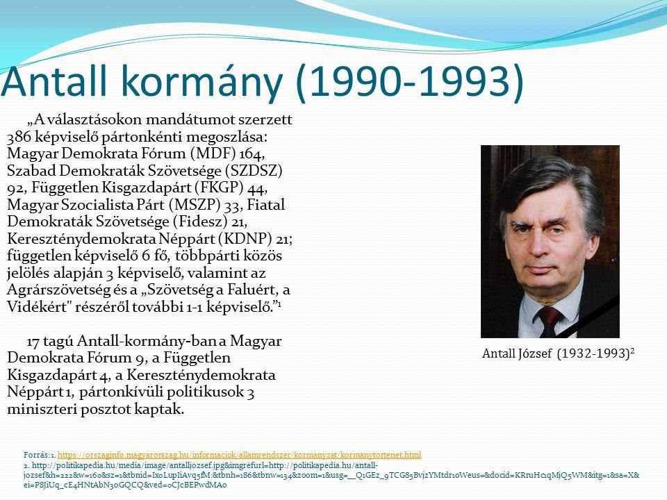 """Antall kormány (1990-1993) """"A választásokon mandátumot szerzett 386 képviselő pártonkénti megoszlása: Magyar Demokrata Fórum (MDF) 164, Szabad Demokra"""