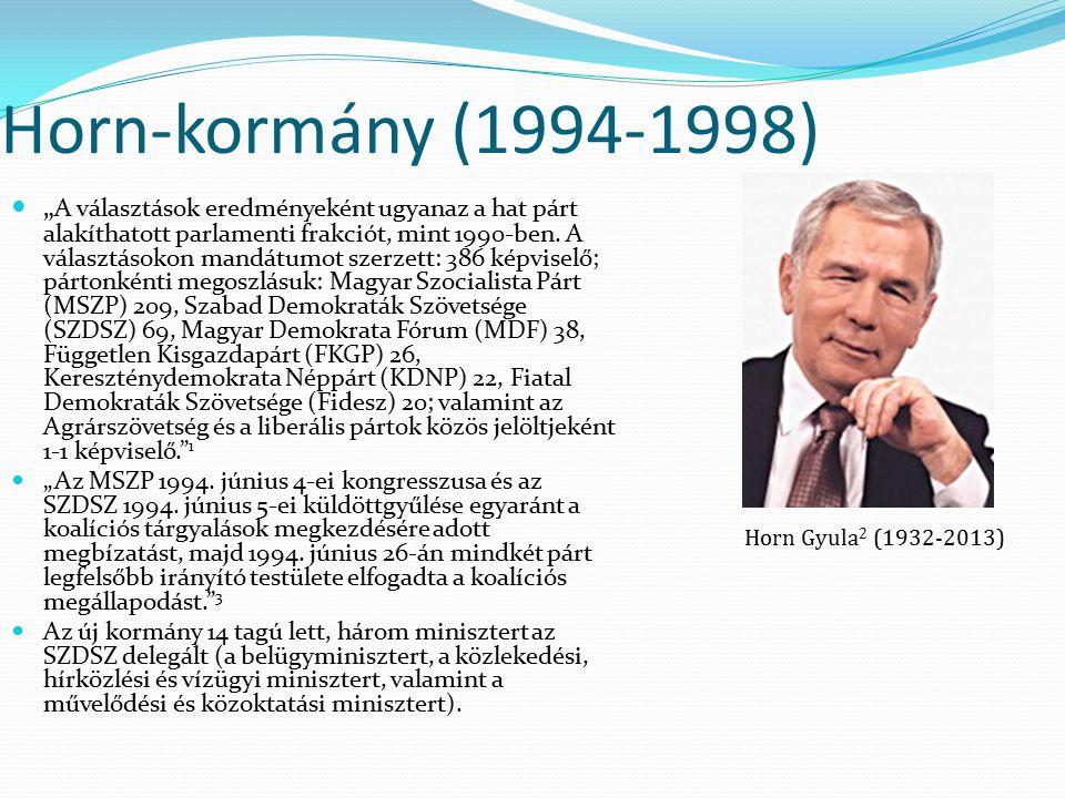 """Horn-kormány (1994-1998) """" A választások eredményeként ugyanaz a hat párt alakíthatott parlamenti frakciót, mint 1990-ben. A választásokon mandátumot"""