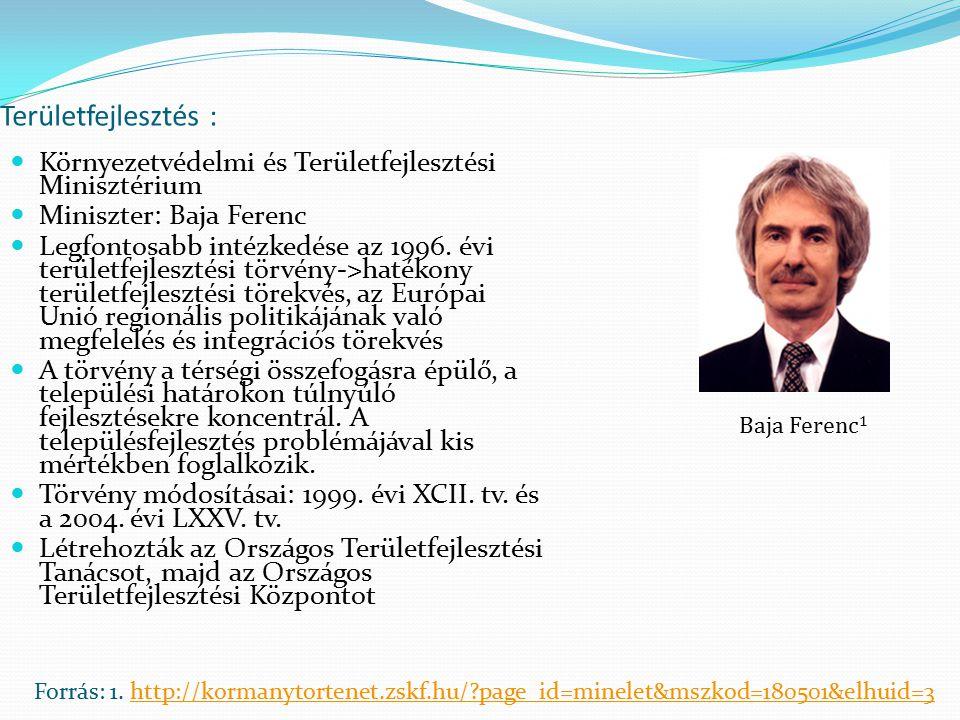 Területfejlesztés : Környezetvédelmi és Területfejlesztési Minisztérium Miniszter: Baja Ferenc Legfontosabb intézkedése az 1996. évi területfejlesztés
