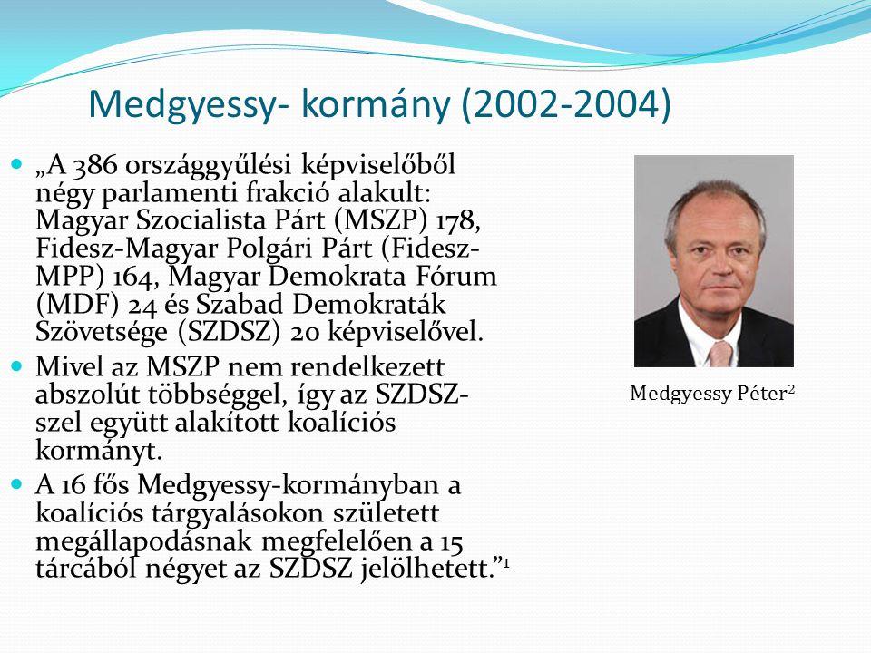 """Medgyessy- kormány (2002-2004) """"A 386 országgyűlési képviselőből négy parlamenti frakció alakult: Magyar Szocialista Párt (MSZP) 178, Fidesz-Magyar Po"""