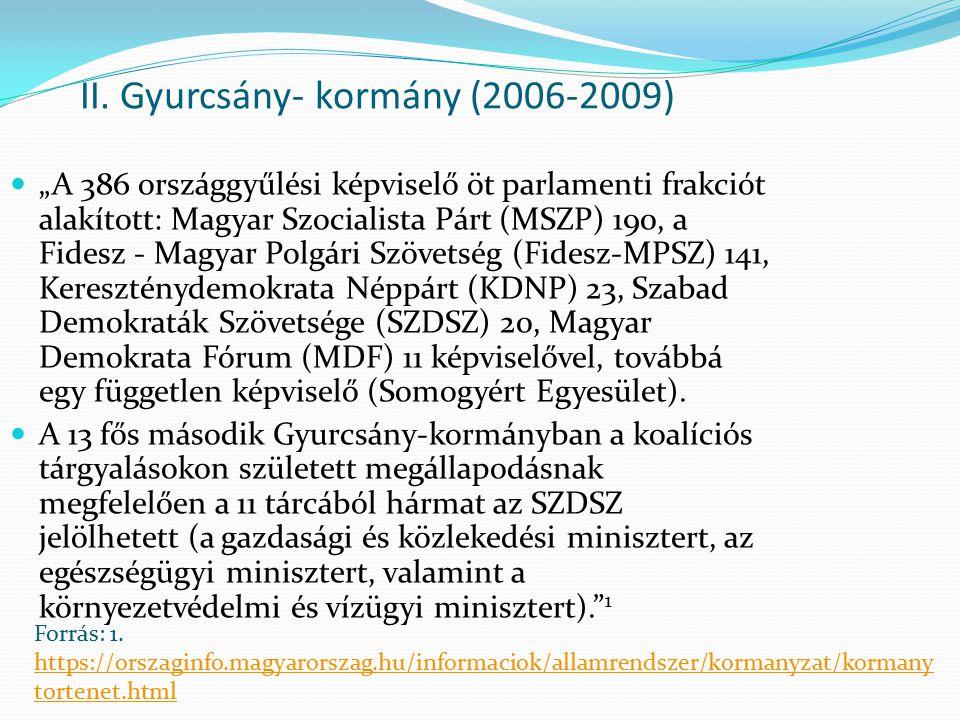 """II. Gyurcsány- kormány (2006-2009) """"A 386 országgyűlési képviselő öt parlamenti frakciót alakított: Magyar Szocialista Párt (MSZP) 190, a Fidesz - Mag"""