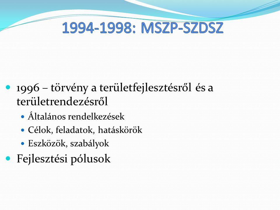 1996 – törvény a területfejlesztésről és a területrendezésről Általános rendelkezések Célok, feladatok, hatáskörök Eszközök, szabályok Fejlesztési pól